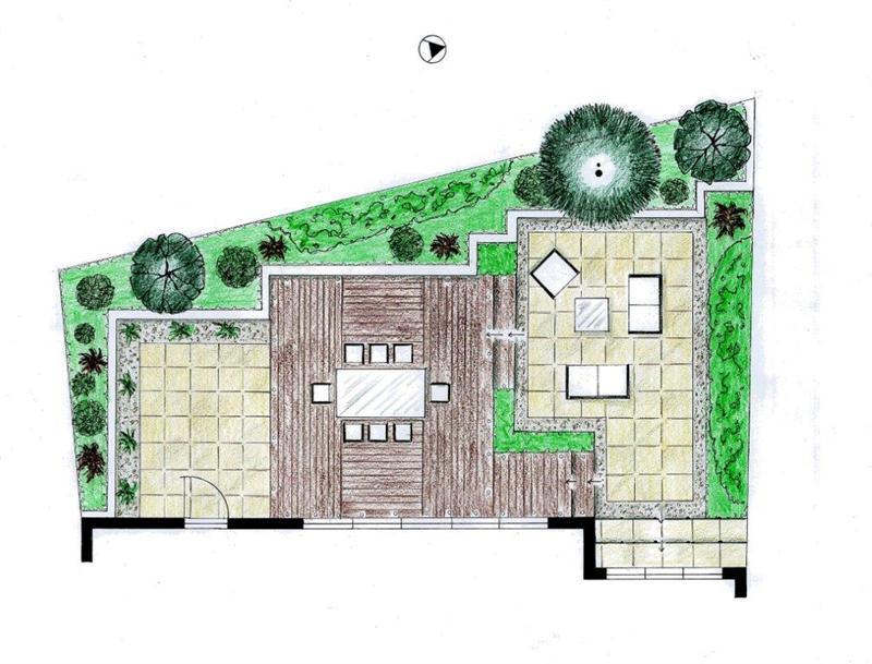 Before Garden Design Plan After · View More U203a
